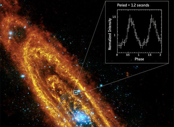 вращающаяся нейтронная звезда