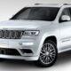 В России подорожали три модели внедорожников Jeep